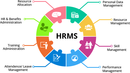 5 simple tips for choosing an HRMS products that's right for your business